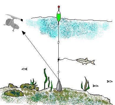 La combinaison étanche pour la pêche acheter à spb