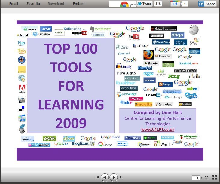 Slideshare Of Top 100 Tools For Learning 2009 By Jane Hart Learning Educational Technology Teacher Resources
