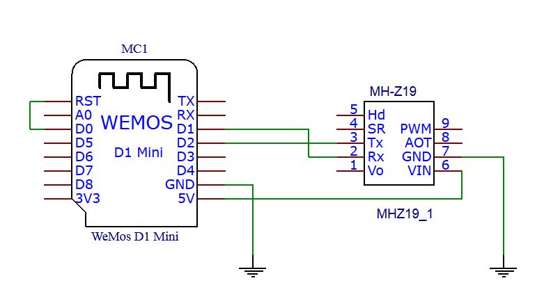 MH-Z19 CO2 Sensor seriell an ESP8266 Schaltplan | CO2 analyser ...