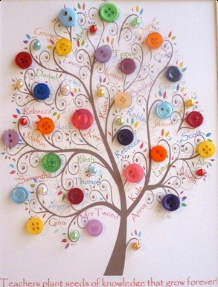 Button Tree Canvas Diy