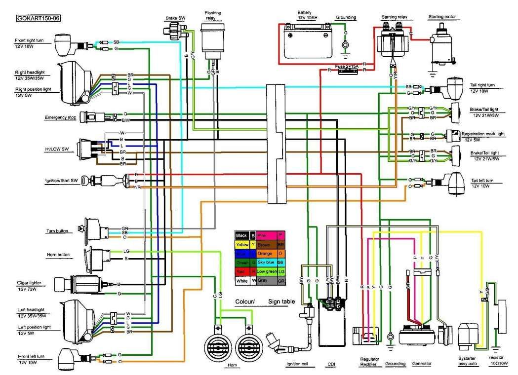 Electric Scooter Wiring Diagram Owner S Manual And Wiring Diagram Yamaha Mio Soul New Cdi Best And Cc Motorcycle Wiring 150cc Go Kart 150cc Scooter