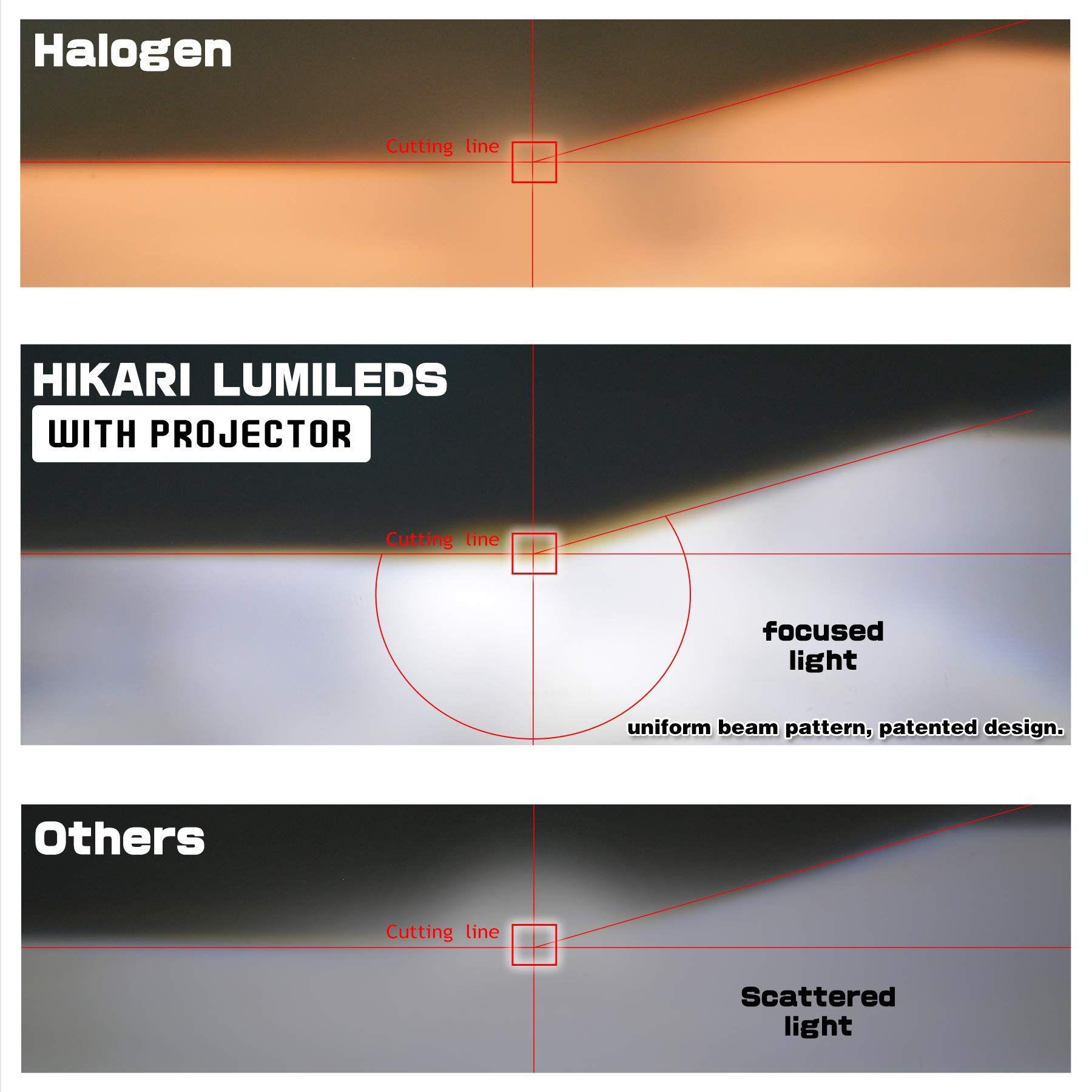 HIKARI Ultra LED Headlight Bulbs Conversion Kit 9007//HB5 Prime LED 12000lm 6K Cool White,2 Yr Warranty