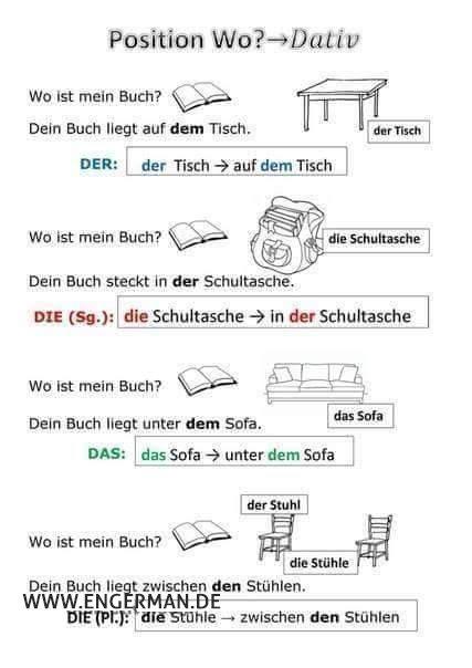 german vocabulary trainer german grammar german language learning und. Black Bedroom Furniture Sets. Home Design Ideas
