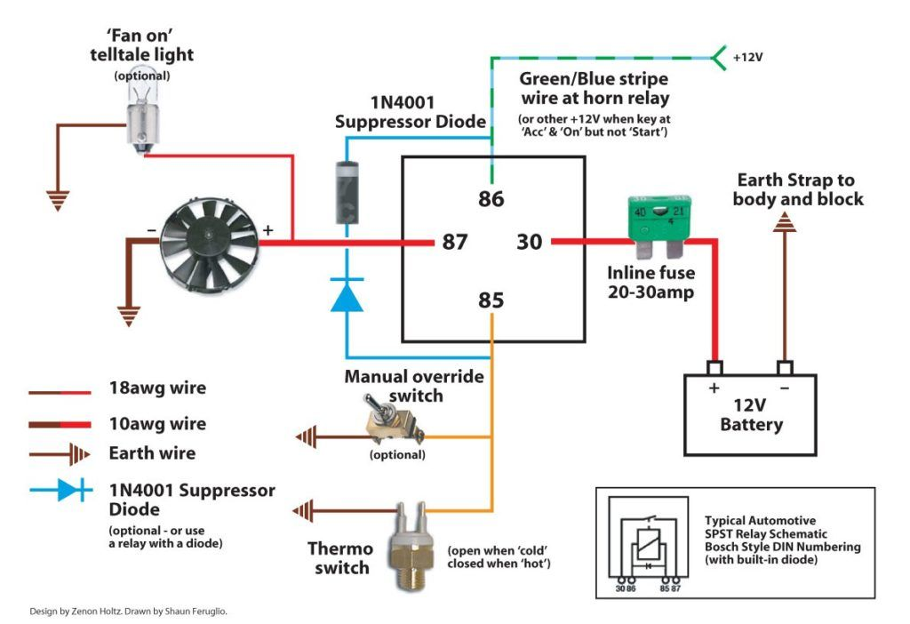 electric fan relay wiring diagram saleexpert me within with