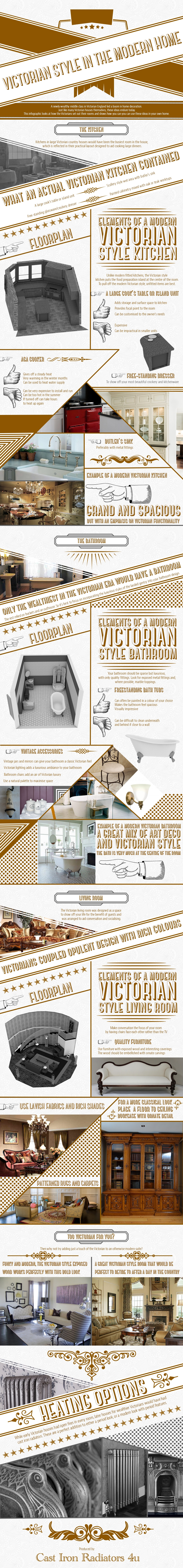 Victorian Style In The Modern Home Infographic Modern House Victorian Fashion Victorian