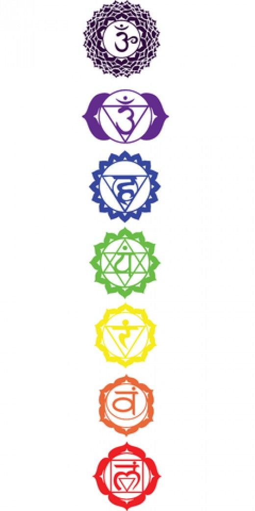 7 Chakras The Basics And Beyond Yoga And Body Tips Pinterest