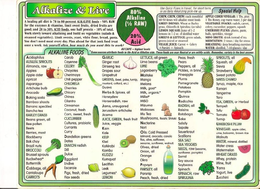 Alkaline foods are the best way to maintain optimum health and form of cancer prevention  key thing remember raw acid also rh pinterest