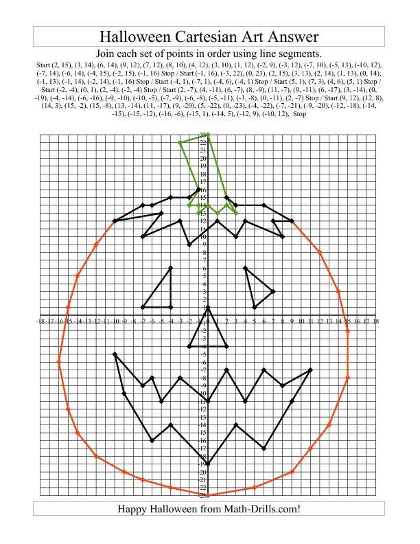 Cartesian Art Halloween Pumpkin | Matemáticas | Pinterest