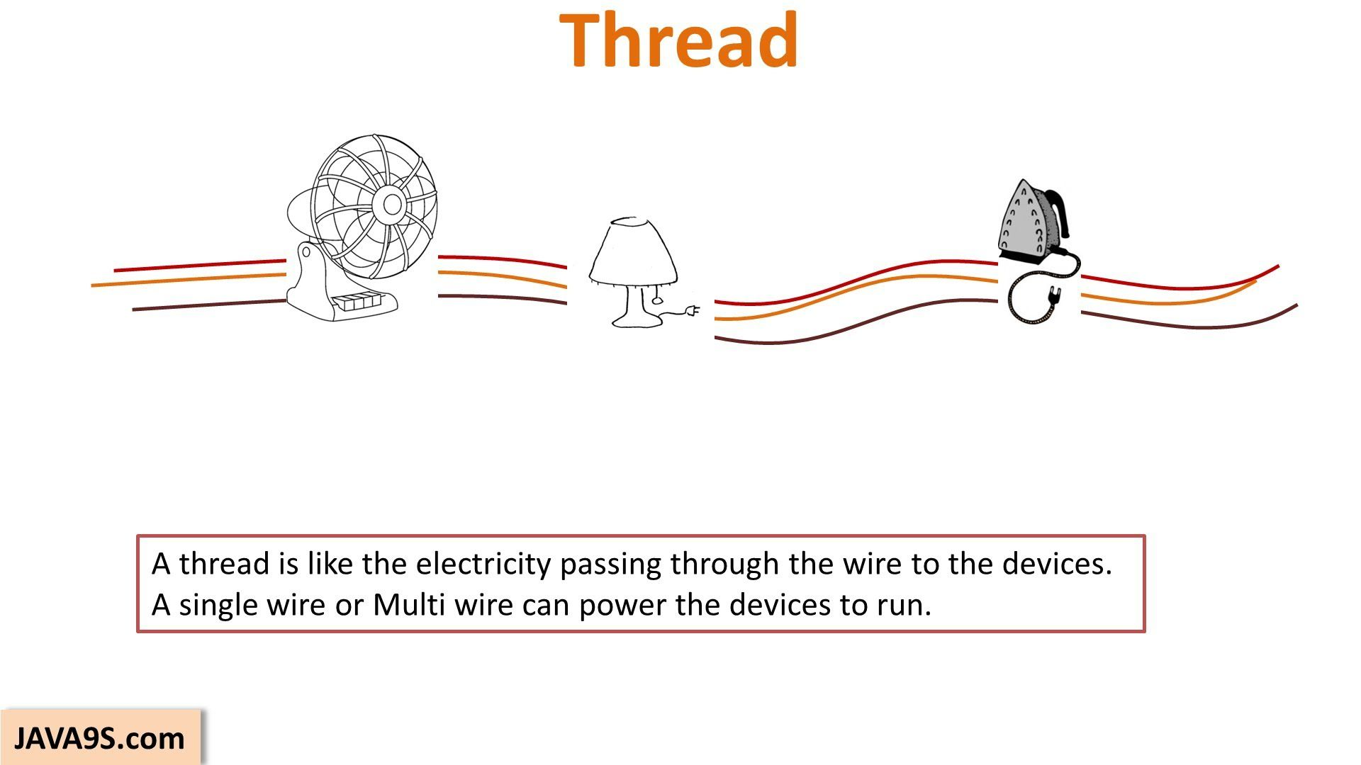 multithreading in java part 1 introduction to threads in java
