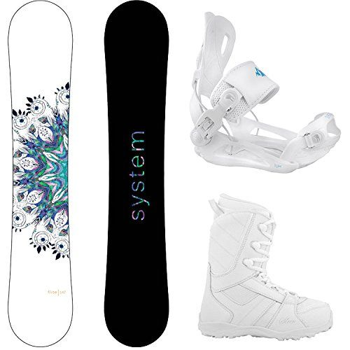 System Flite With Lux Rear Entry Step In Style Bindings