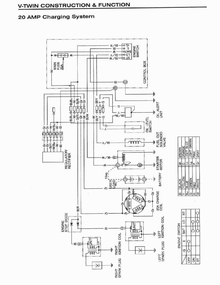 Honda Gx390 Charging System Wiring Diagram Database
