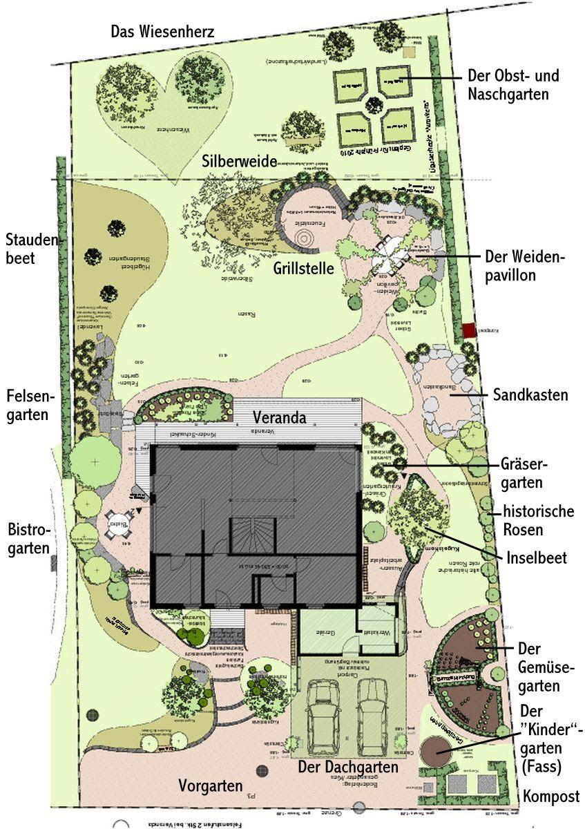 ein schweizer garten: weiden - von pavillons und flechtereien, Garten ideen