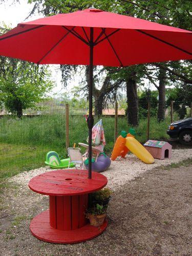 Bonne idée: un touret comme pied de parasol | EXTERIEURS ...