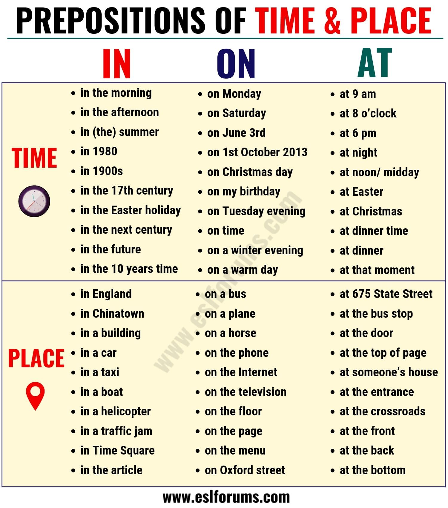 English Blog Two Prepositions In English