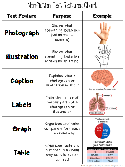 Text feature chart teaching made practical also free features pinterest rh