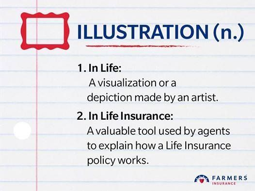 Pin by Family Safety Resource on Financial Planning | Life ...