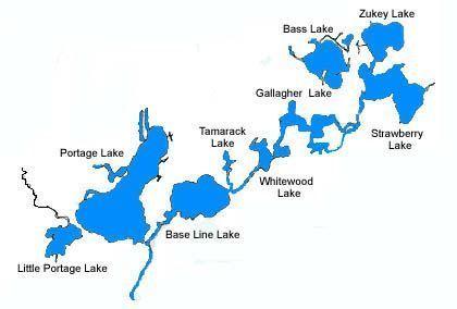Portage Lake Michigan Map.Portage Chain Of Lakes In Michigan Klave S Marina Has Been Serving