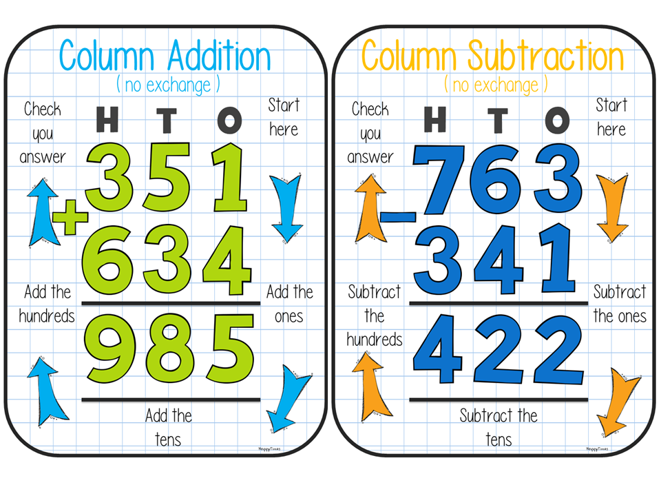 FREE Column Addition / Subtraction Posters | Column addition, Teaching  subtraction, Addition and subtraction