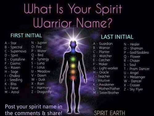 Angels And Celestials Warrior Names Chakra Meanings Chakra Meditation