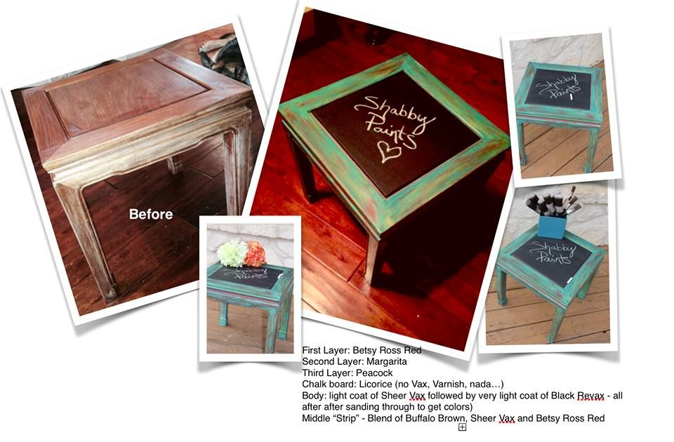 Cute chalkboard distressed table.instructions.