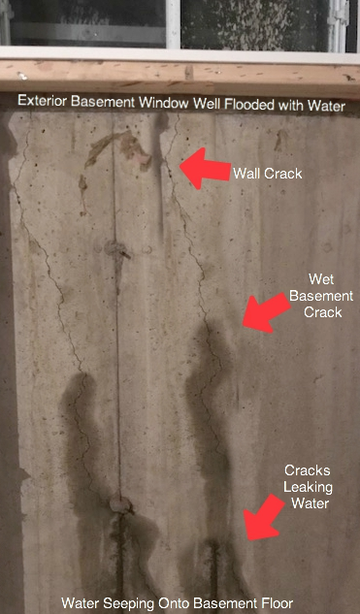 Water Leaking Through Foundation Wall S Into The Cellar This Is A Sign That An Exterior Drainage Or Grading Problem May Exist
