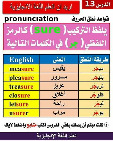 Pin By Ragadmalik On School Learn English Words English Language Learning English Language Teaching