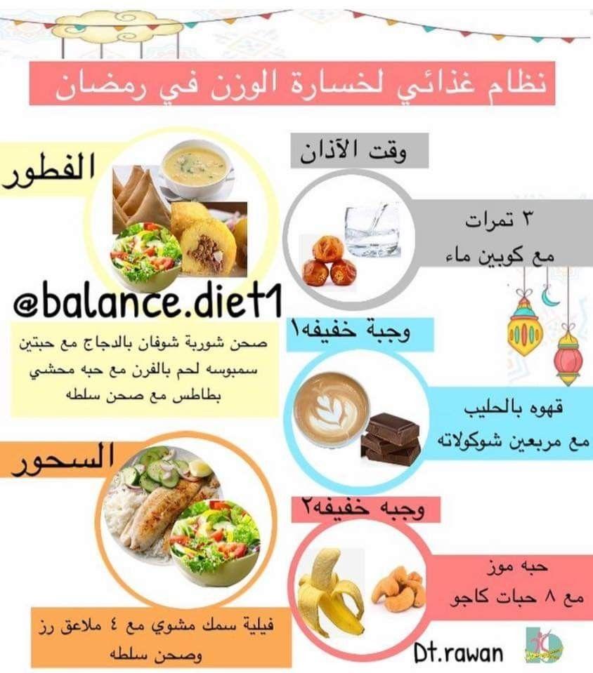 Pin By Esraa Ben Hamida On Food Health Facts Food Healthy Cooking Food Recipies