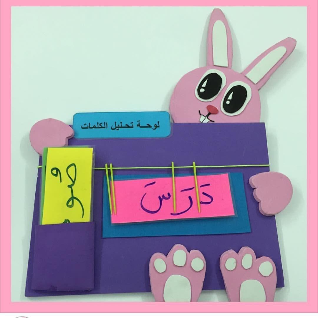 ترتيب الحروف العربية حروف اللغة العربية Letters Symbols