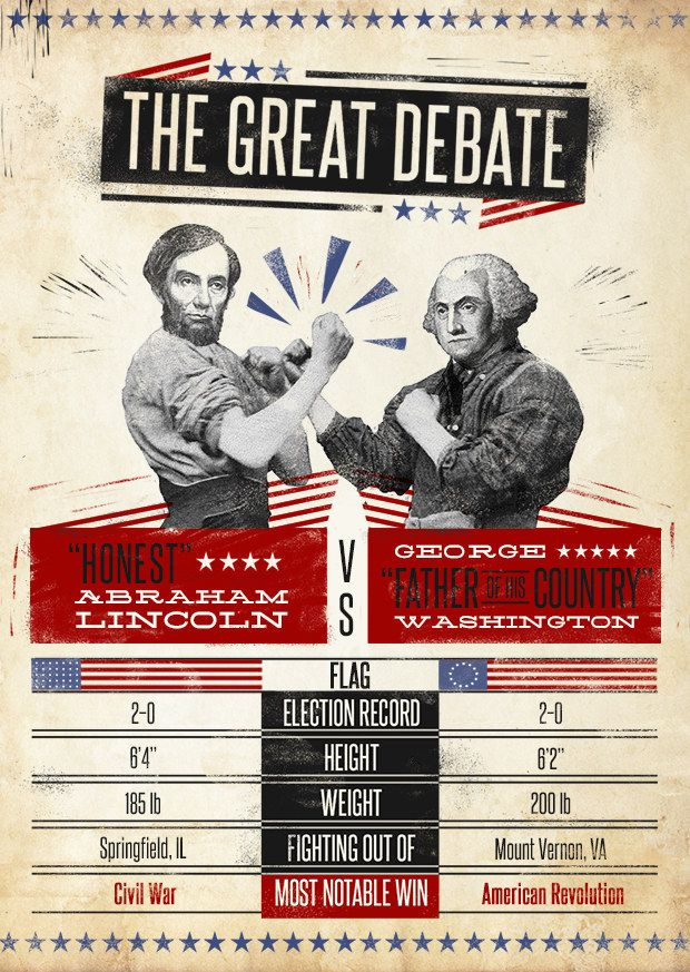 Which Historical Figure Would Win In A Fight? Fight
