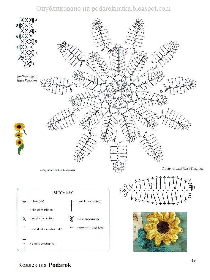 07619e31b04ad1origg 707943 Crochet Pinterest Crochet