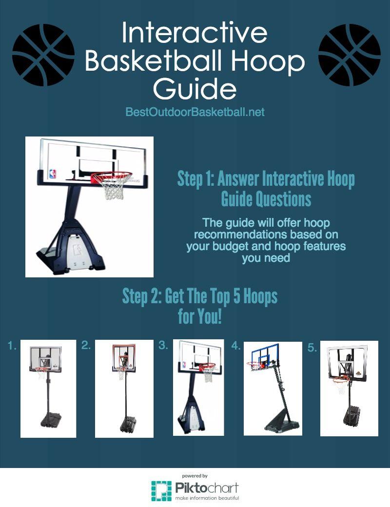Untitled Banner Basketball Hoop Indoor Basketball Hoop Basketball