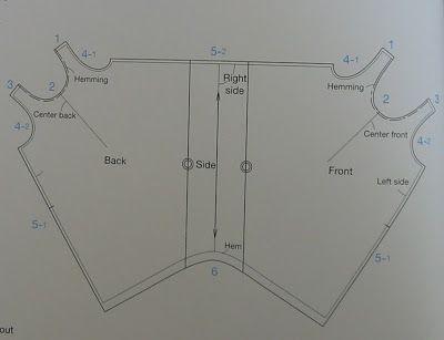 meggipeg: Drape Drape 2, No. 2 and some thoughts on Japanese pattern books