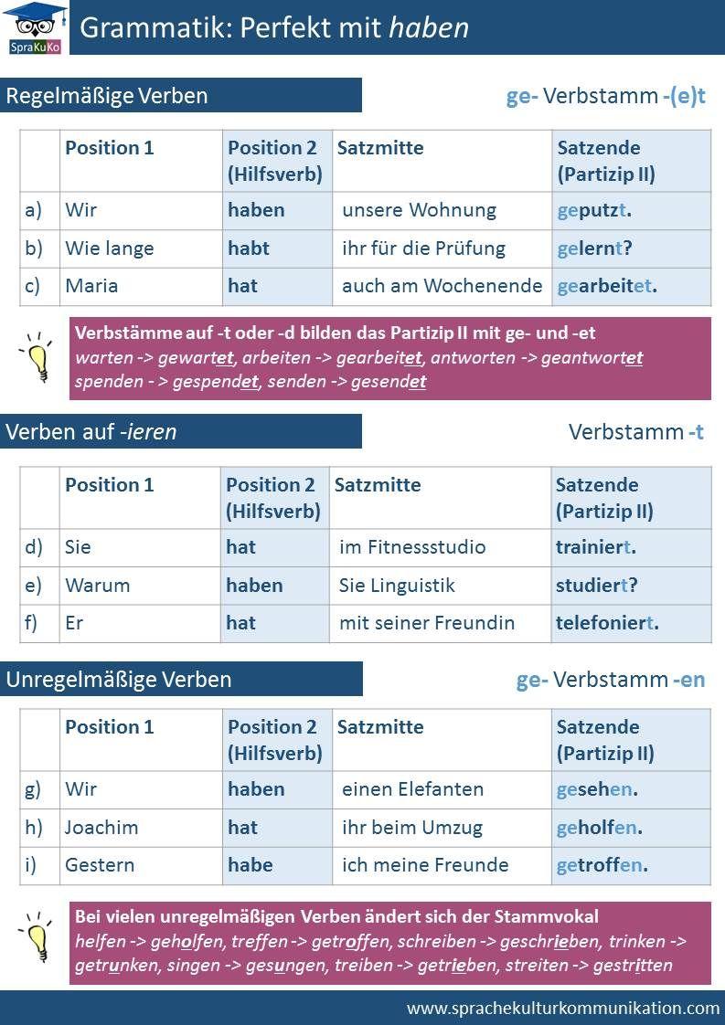 perfekt grammatik deutsch lernen deutsch lernen grammatik pinterest deutsch learn