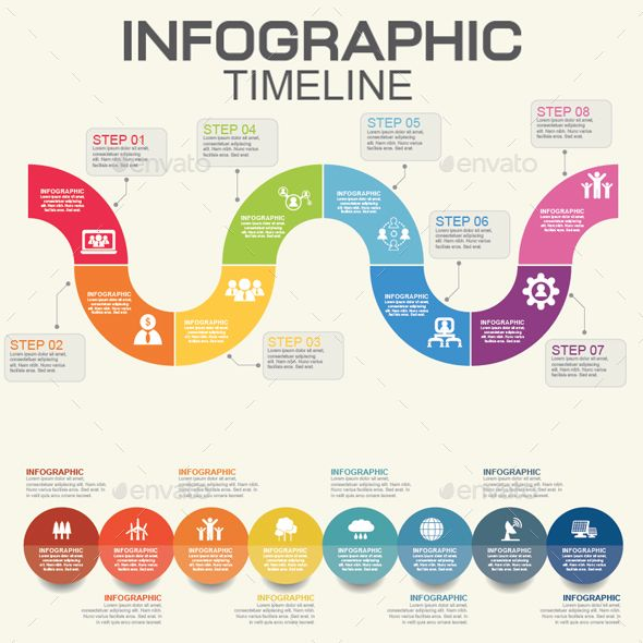 Infographics Timeline Ai illustrator, Timeline and Infographics - project timeline template