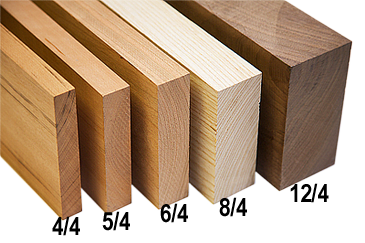 Hardwood Lumber Thickness Compared 4 4 6 4 8 4 12 4 Used Woodworking Tools Wood Crafting Tools Woodworking Tools For Sale