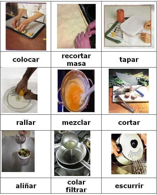 Verbos para cocinar spanish learning pinterest for Utensilios para cocinar
