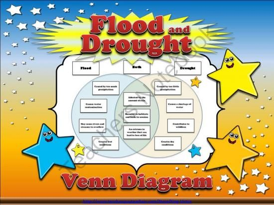 compare and contrast flood I think if a world wide flood happens alot of people would write about it it would be like if our newspapers where written on stone and 2000 yaers from now people found two different news papers that wrote about the same event.