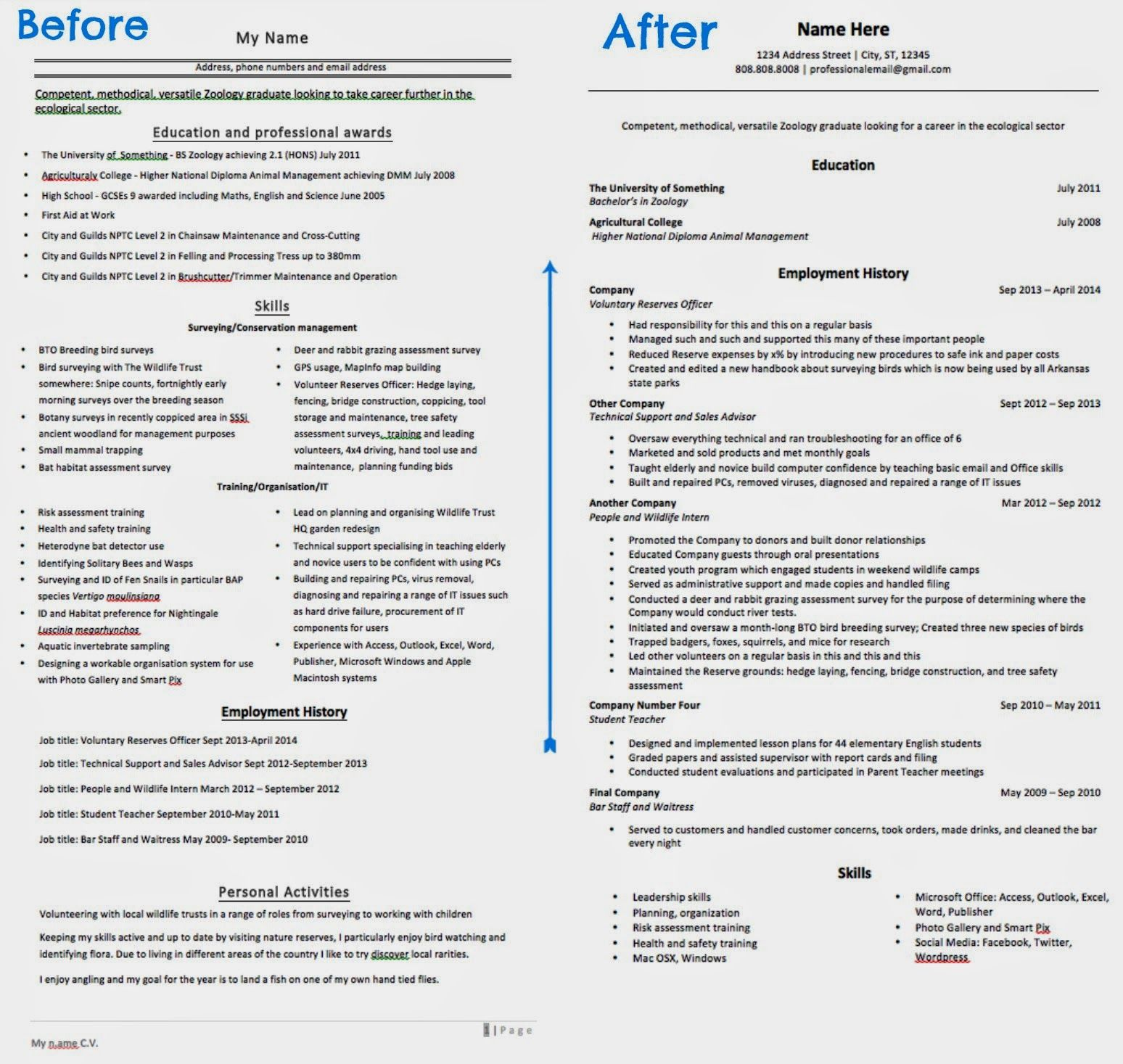 A resume, before and after Lindsay Eryn Posting