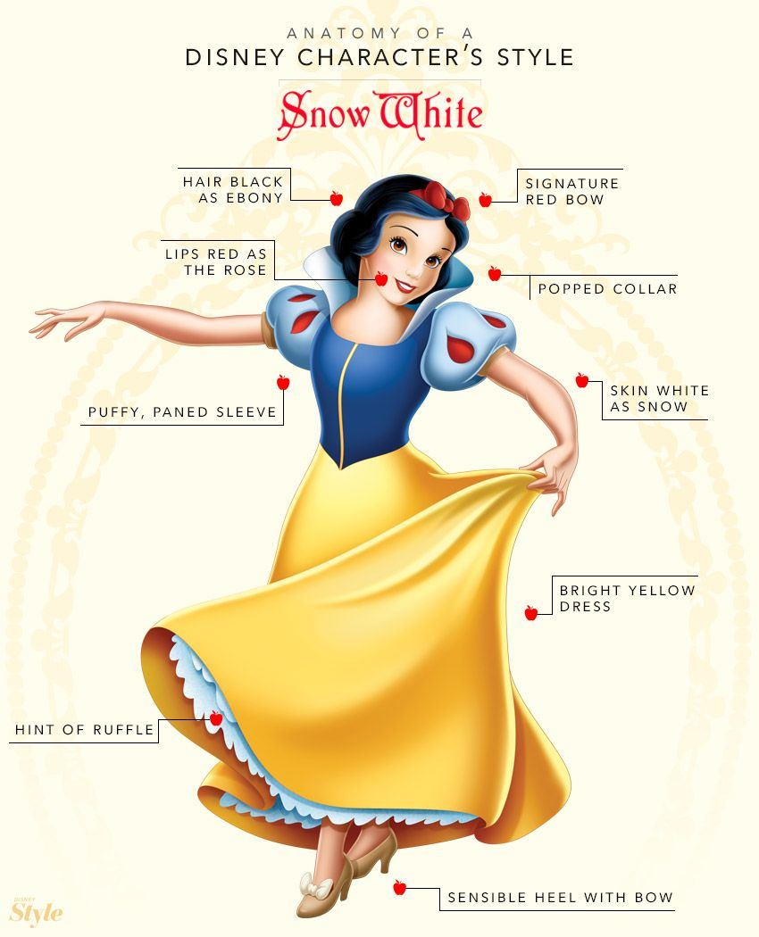 A snow white like fruit in the ass and pussy 7