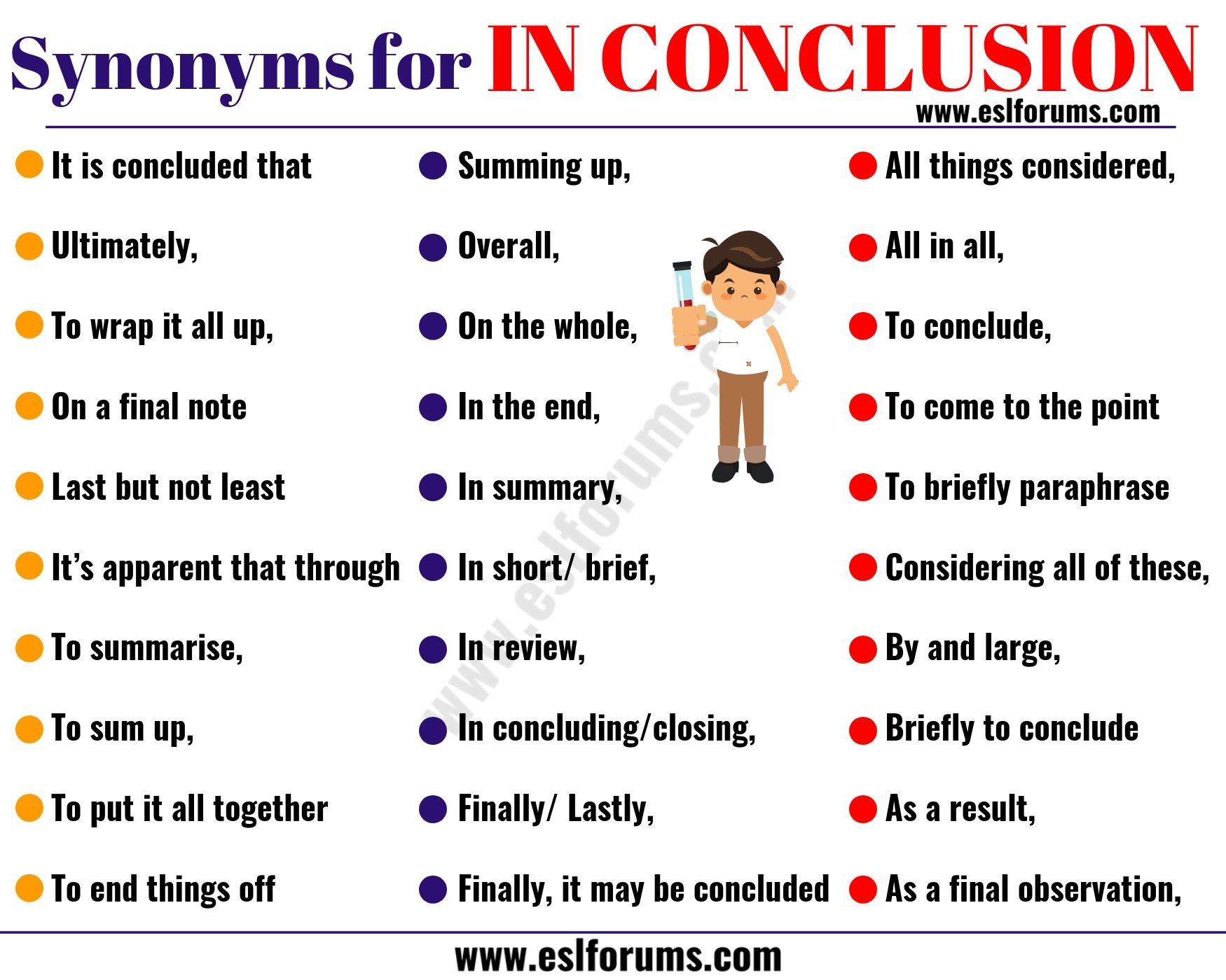In Conclusion Synonym 30 Useful Synonyms For In