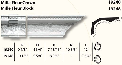 Pin By Cheap Stair Parts On Crown Cornice Moulding Crown Molding Cornice Moulding Crown