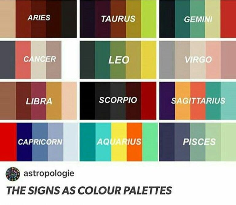 Gemini Color Astrology