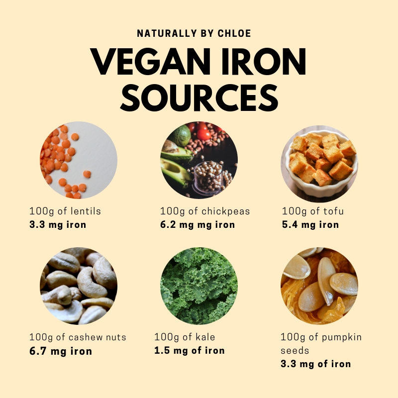 Vegan Iron Sources Vegan Iron Sources Vegan Iron Foods With Iron