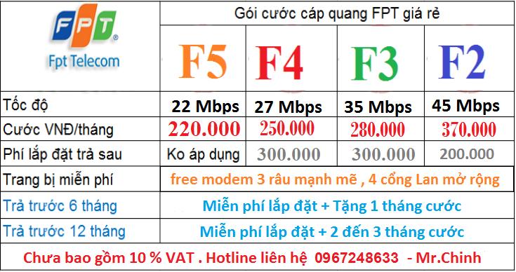 Số điện thoại tổng đài FPT telecom 19006600 chăm sóc khách hàng tiện lợi