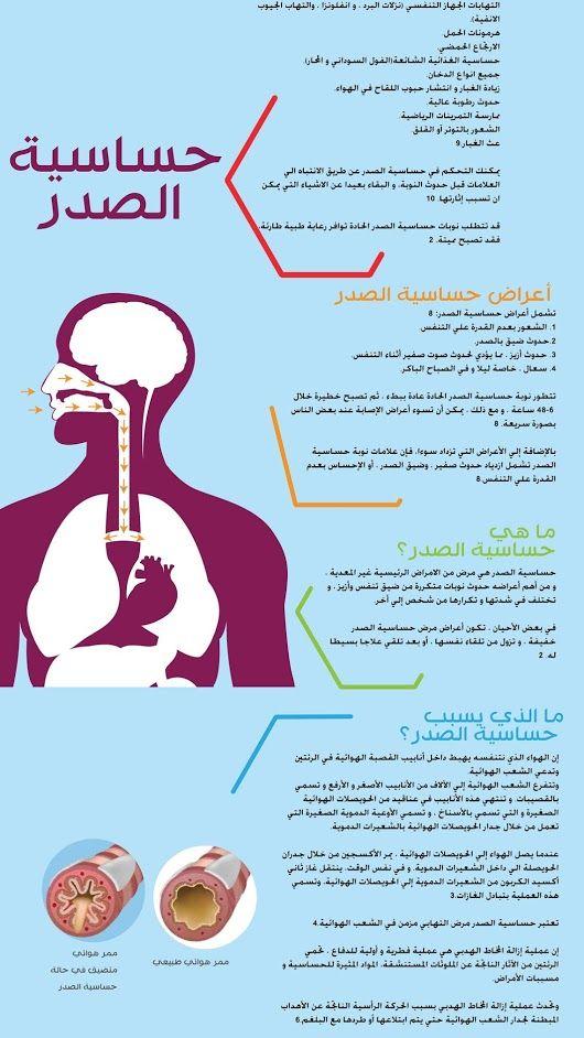 Google Medical Conferences Medicine Pulmonary