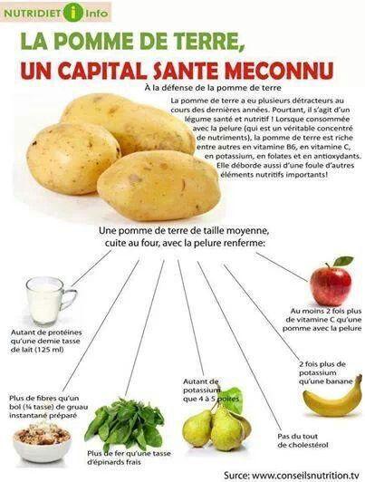 pomme de terre | Aliments bons pour la santé, Alimentation ...