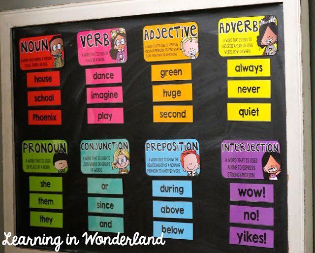 6th Grade English Classroom Decorations ~ Grammar wall pinterest bright colours