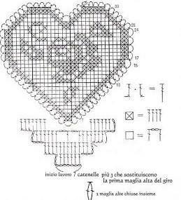 Schema Di Centrino A Forma Di Cuore A Filet Ricavato Dal Web