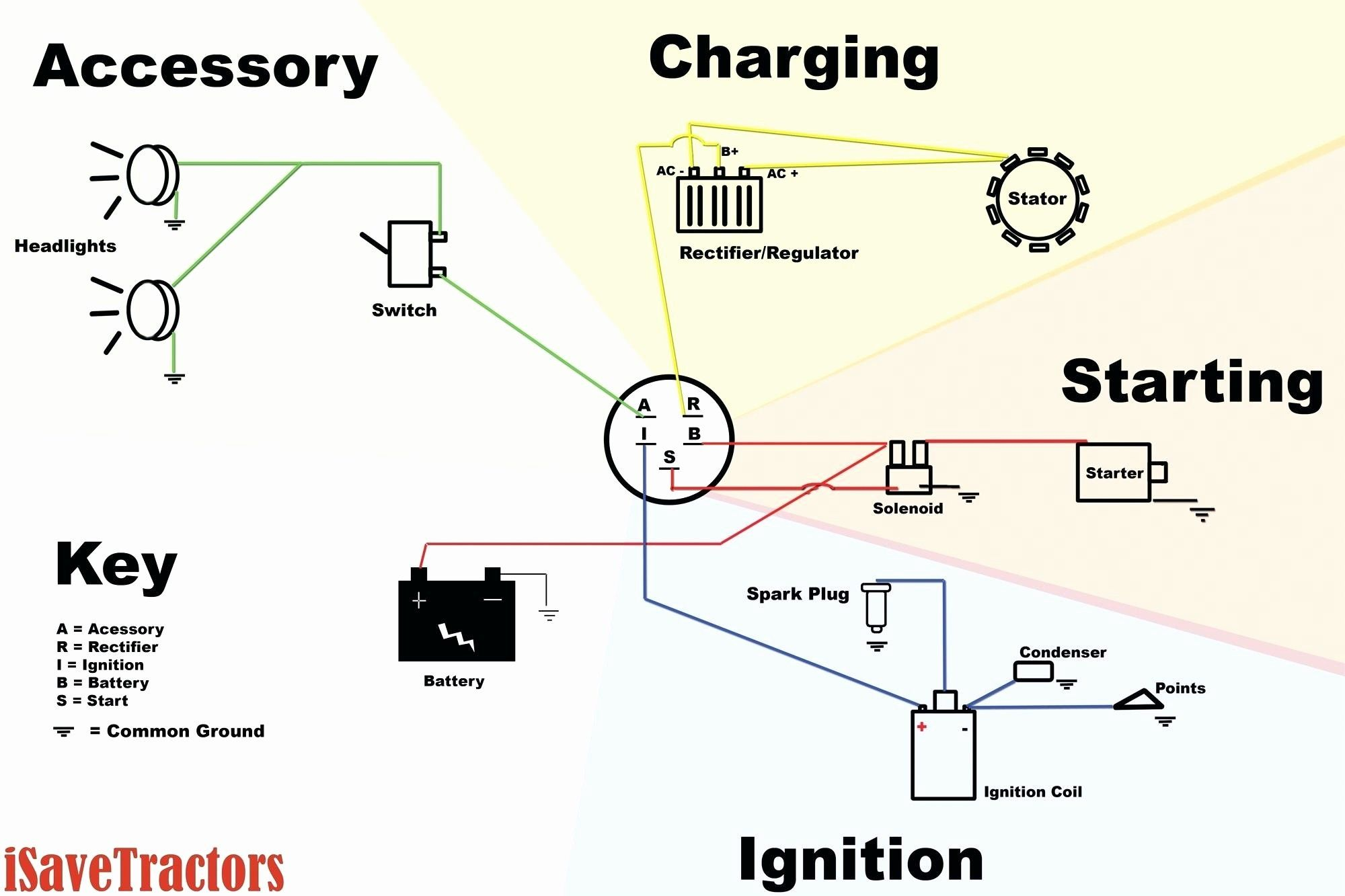 New Wiring Diagram For Club Car Starter Generator  Diagram