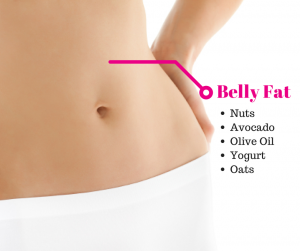 Burn fat on hips and stomach image 4